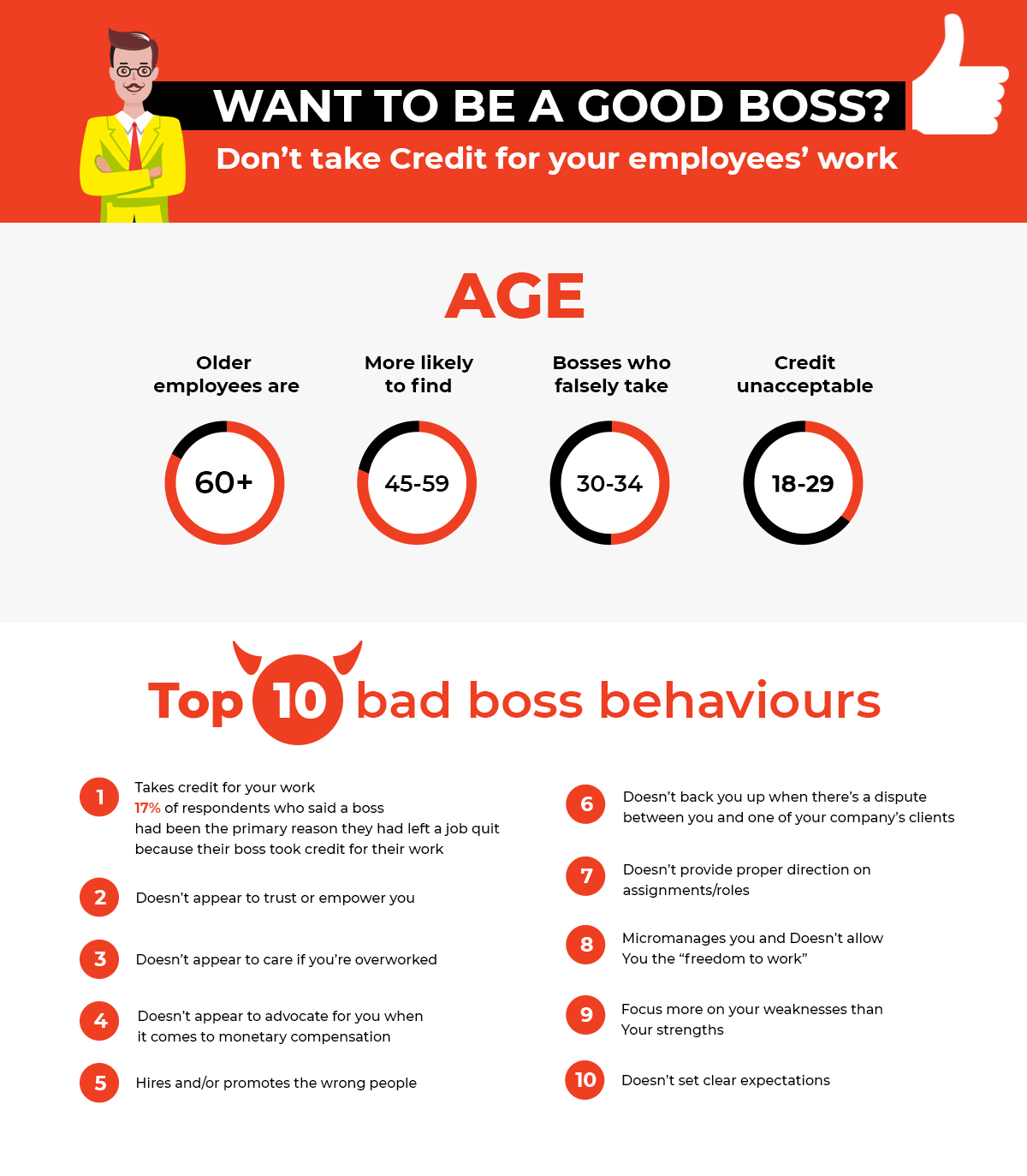 Top 10 Good Boss Behaviours